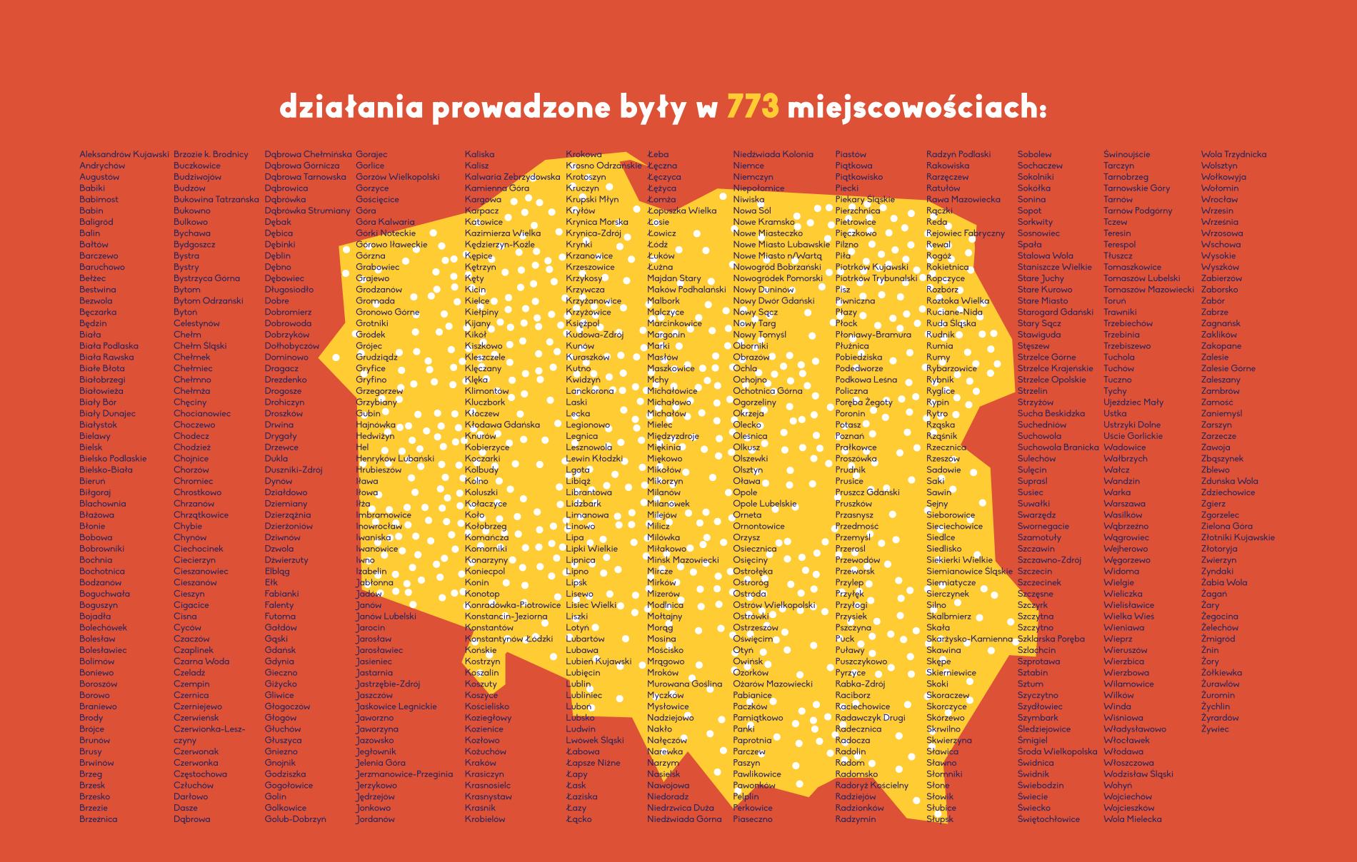 mapa dzia�a�